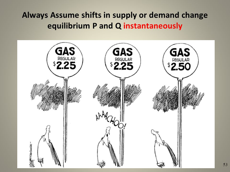Always Assume shifts in supply or demand change equilibrium P and Q instantaneously