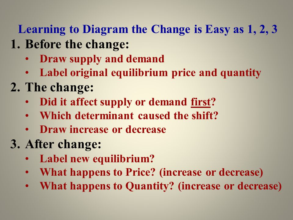 Learning to Diagram the Change is Easy as 1, 2, 3