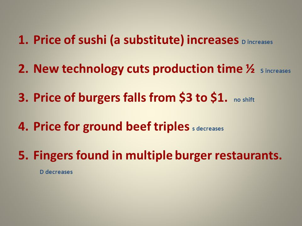 Price of sushi (a substitute) increases D increases