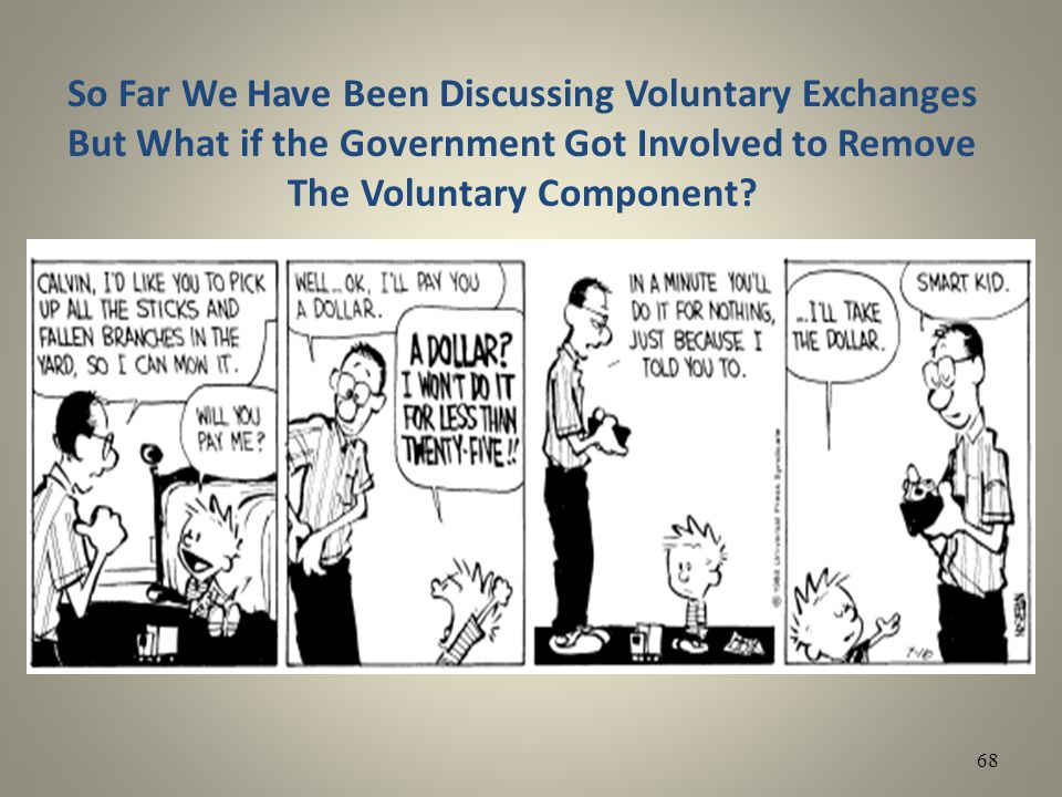 So Far We Have Been Discussing Voluntary Exchanges But What if the Government Got Involved to Remove The Voluntary Component