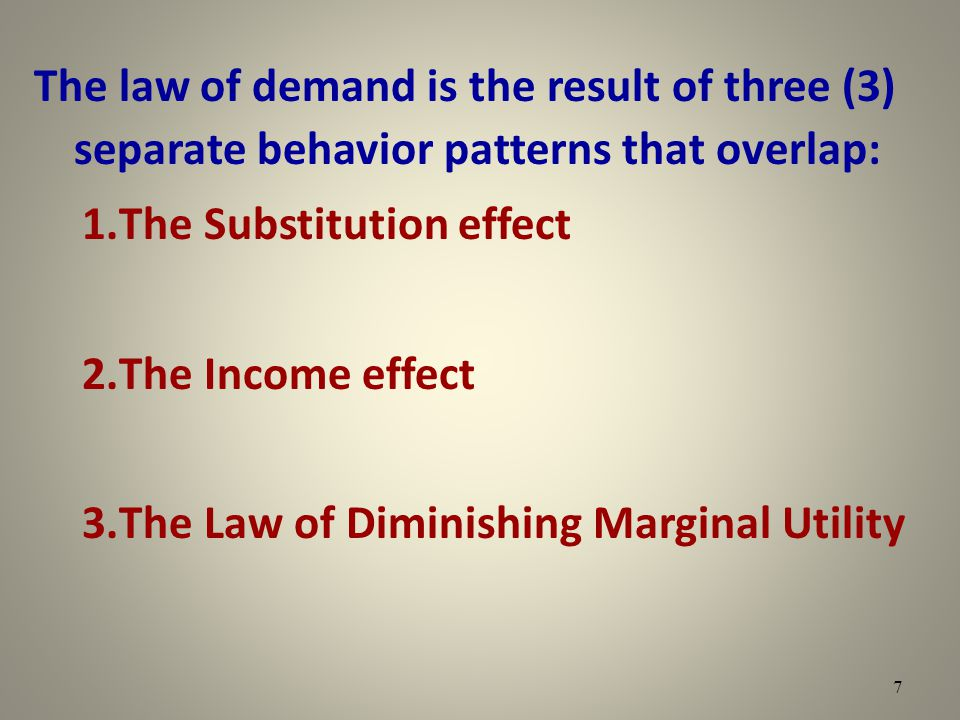 The law of demand is the result of three (3) separate behavior patterns that overlap: