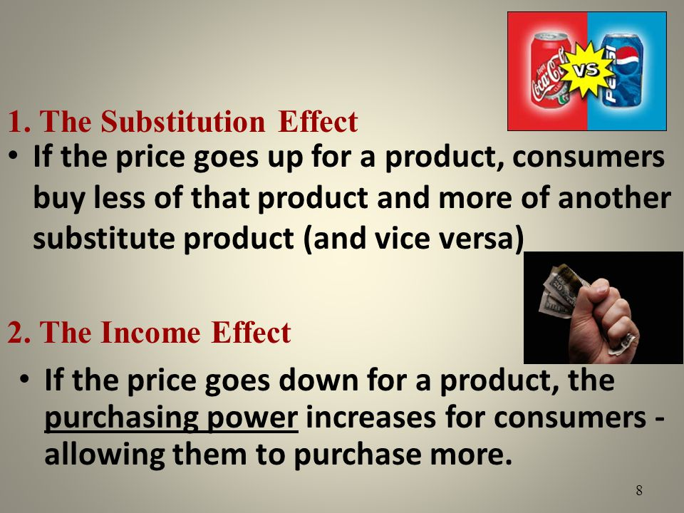 1. The Substitution Effect