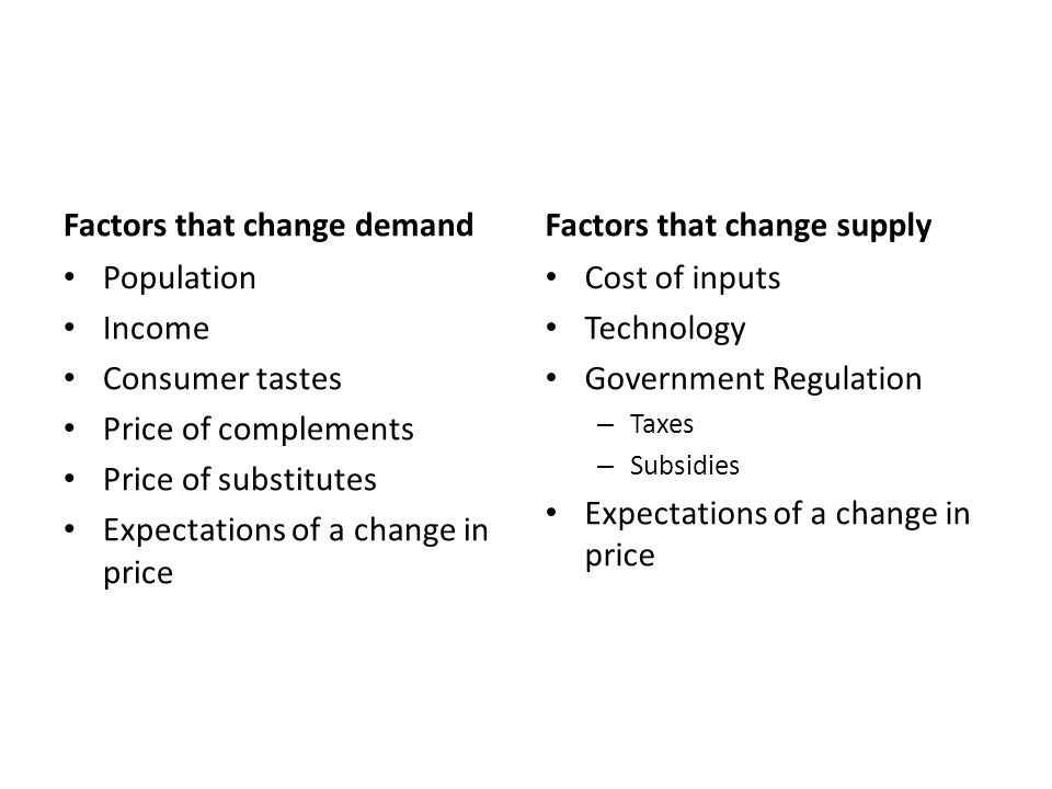Factors that change demand Factors that change supply