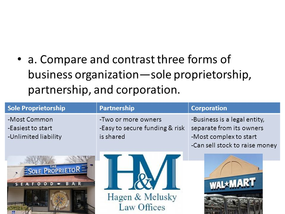 a. Compare and contrast three forms of business organization—sole proprietorship, partnership, and corporation.