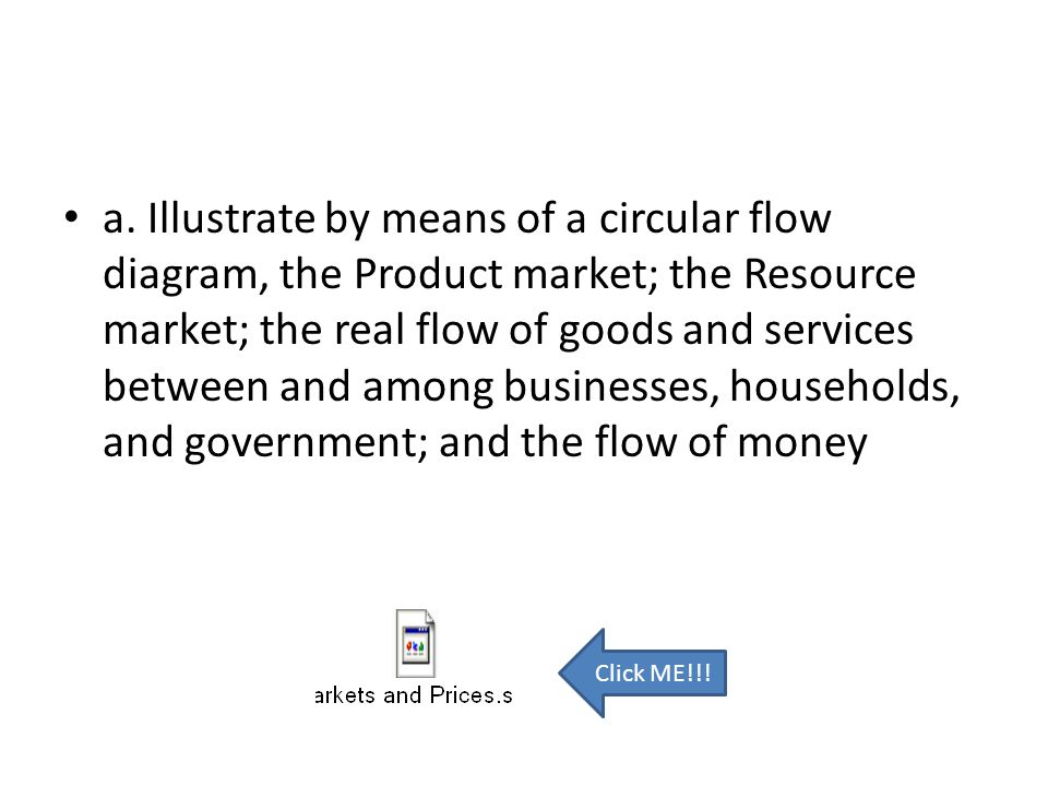 a. Illustrate by means of a circular flow diagram, the Product market; the Resource market; the real flow of goods and services between and among businesses, households, and government; and the flow of money