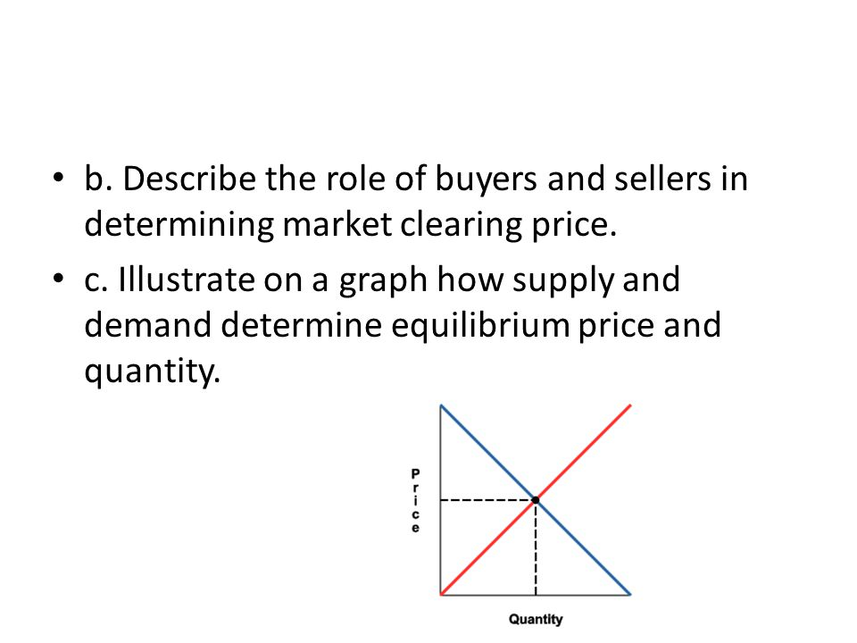 b. Describe the role of buyers and sellers in determining market clearing price.