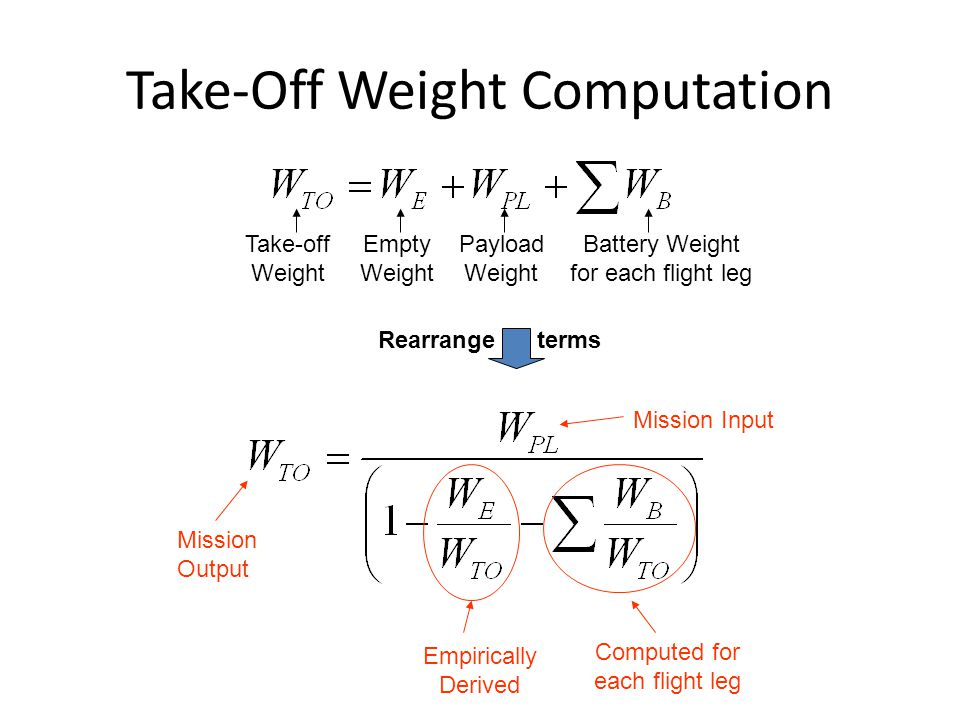 Take-Off Weight Computation