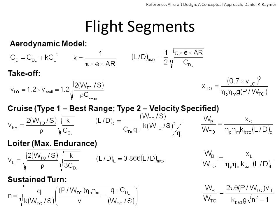 Flight Segments Aerodynamic Model: Take-off: