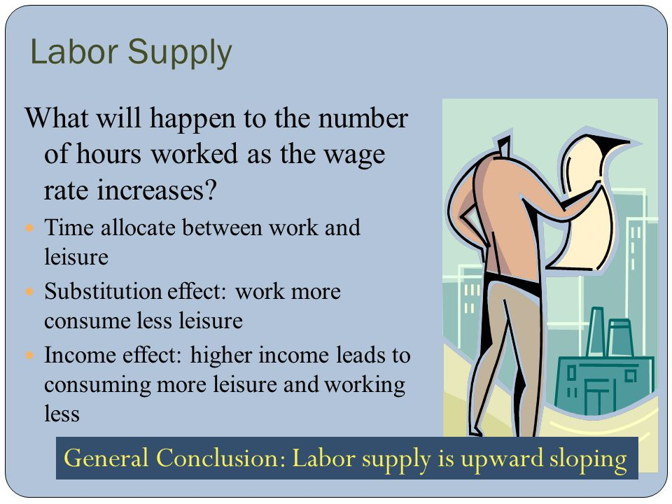 Labor Supply What will happen to the number of hours worked as the wage rate increases Time allocate between work and leisure.