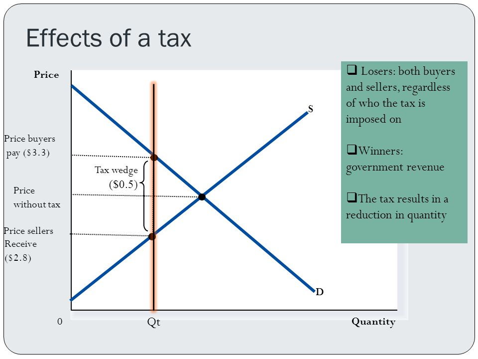 Effects of a tax Losers: both buyers and sellers, regardless of who the tax is imposed on. Winners: government revenue.