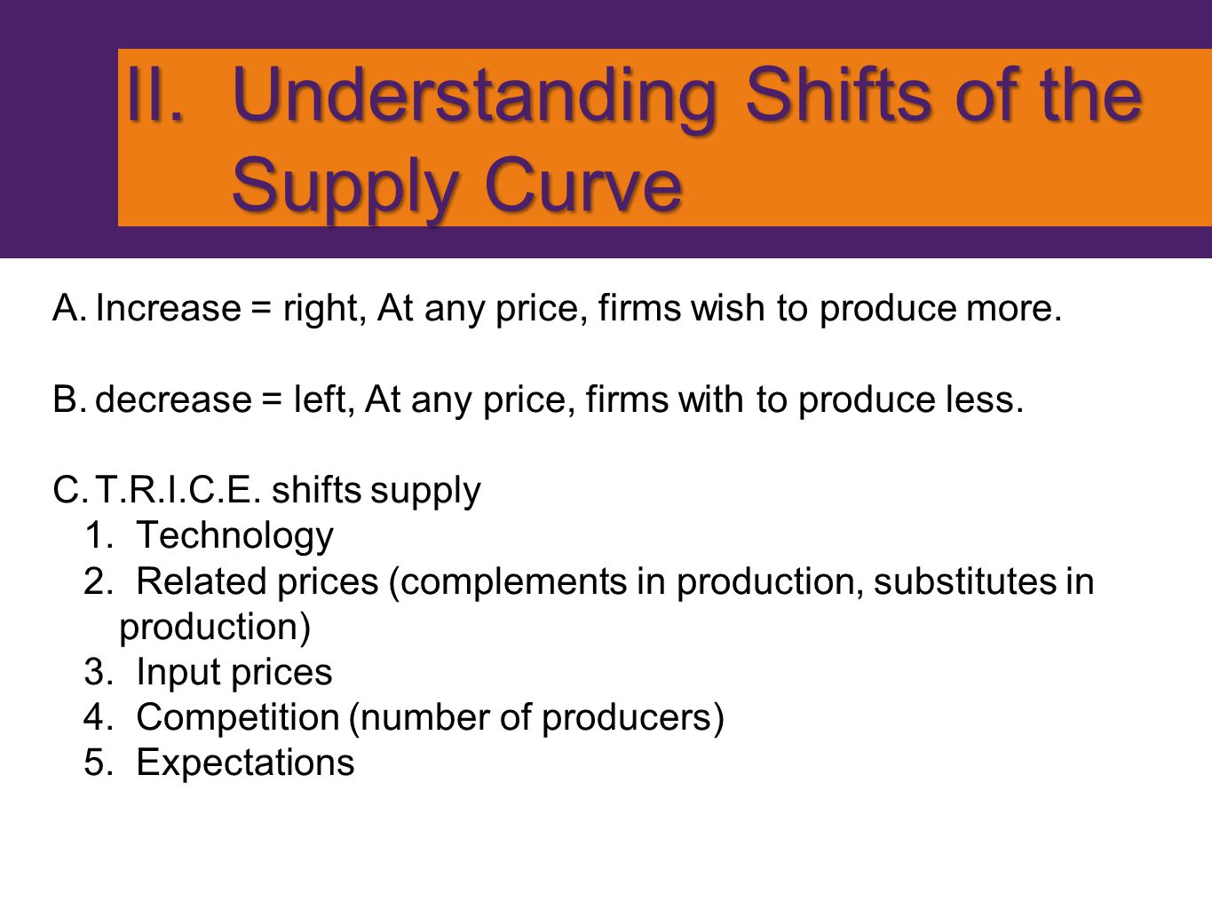 Understanding Shifts of the Supply Curve