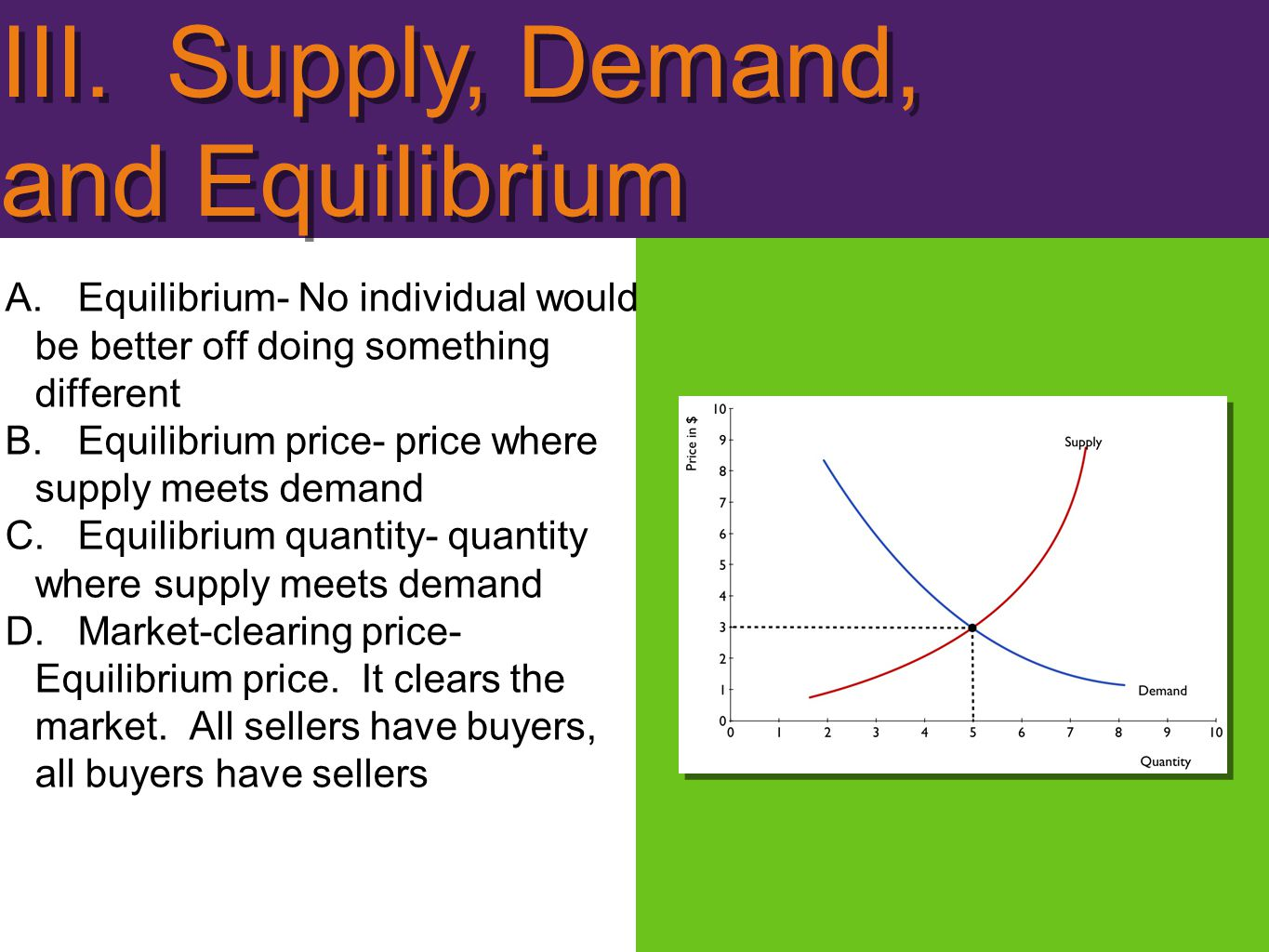 III. Supply, Demand, and Equilibrium