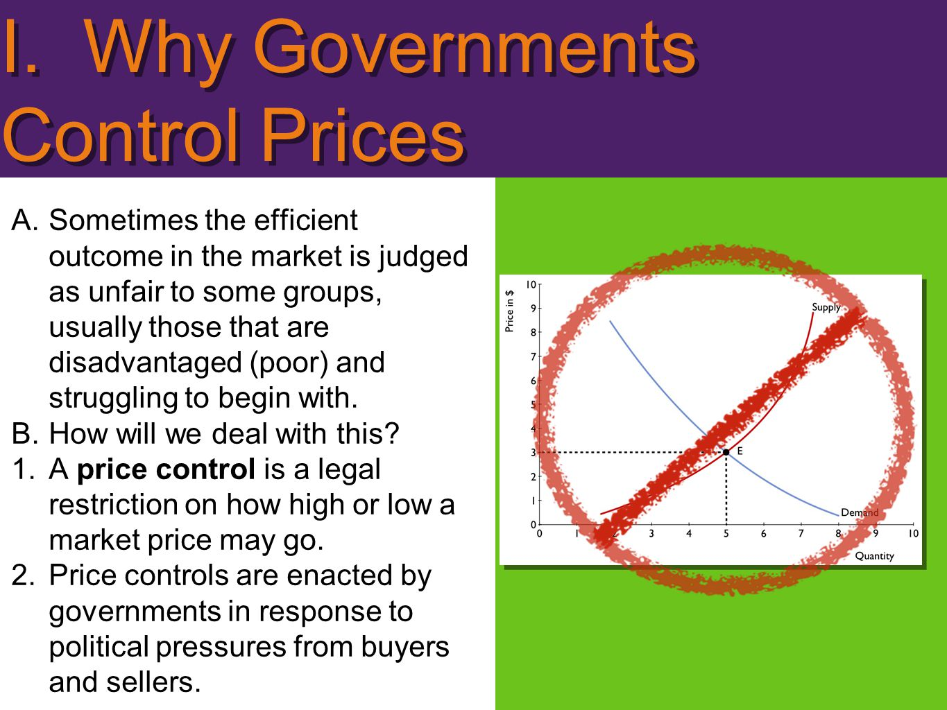 I. Why Governments Control Prices