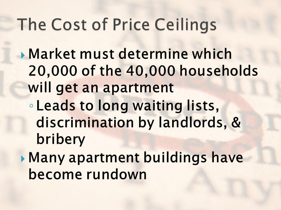 The Cost of Price Ceilings
