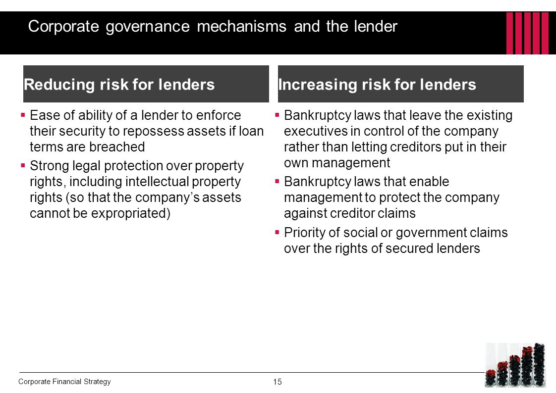 Corporate governance mechanisms and the lender