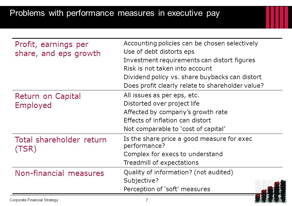 Problems with performance measures in executive pay