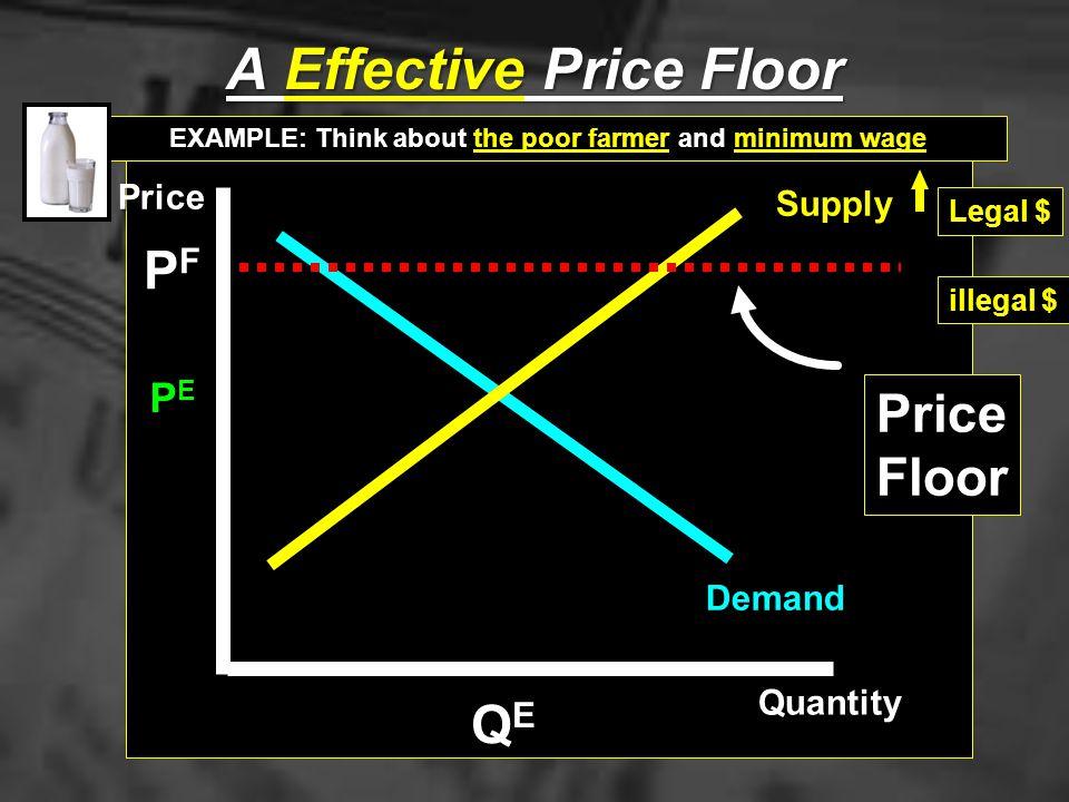 A Effective Price Floor