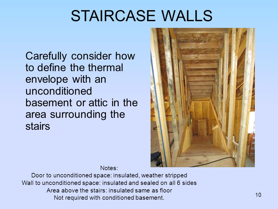 STAIRCASE WALLS Carefully consider how to define the thermal envelope with an unconditioned basement or attic in the area surrounding the stairs.