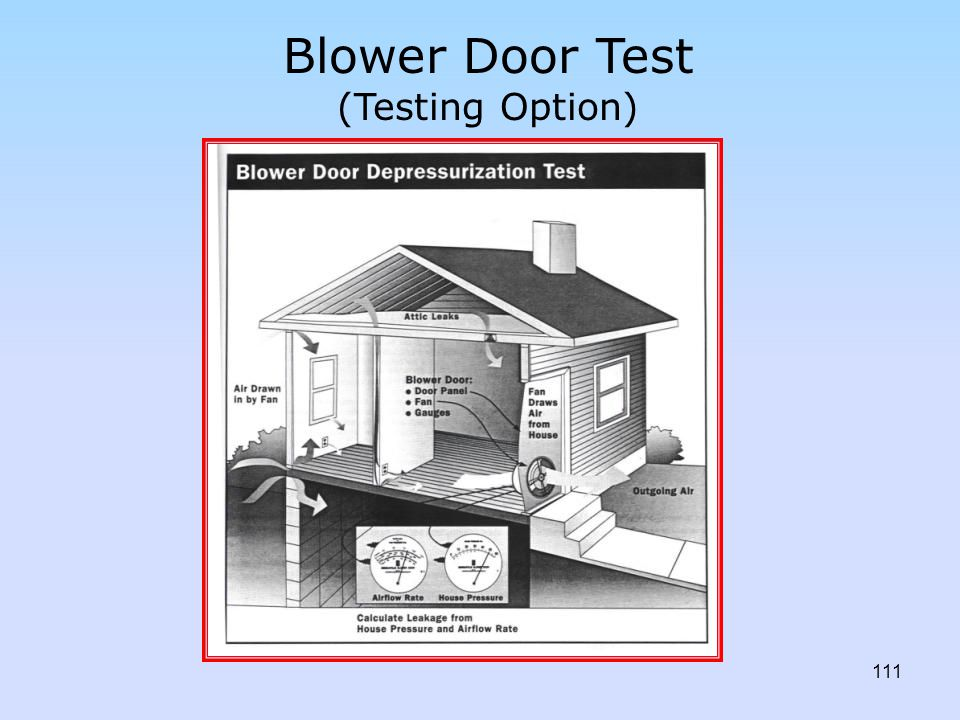 Blower Door Test (Testing Option) INSTRUCTOR: