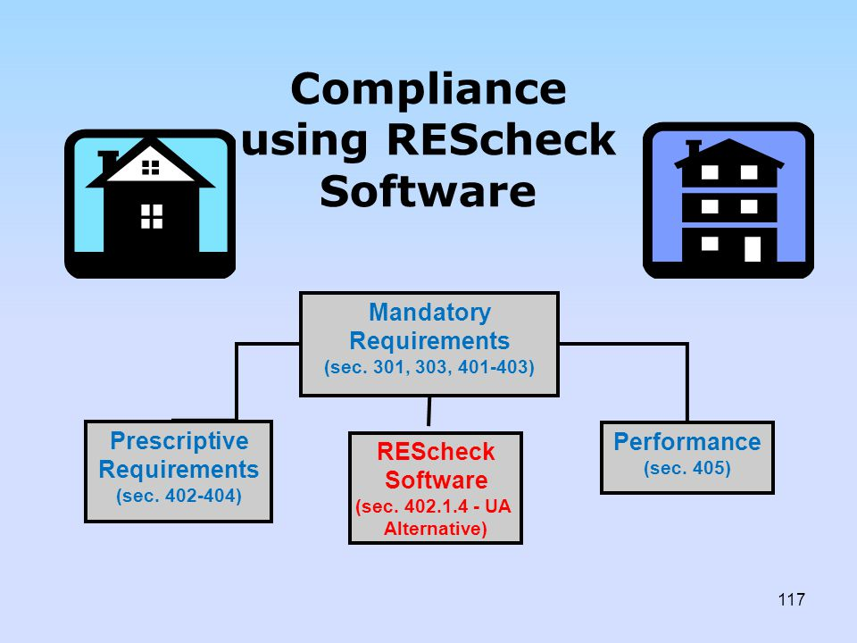 Compliance using REScheck Software