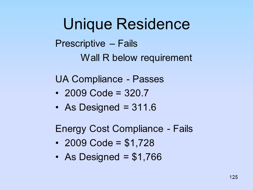 Unique Residence Prescriptive – Fails Wall R below requirement