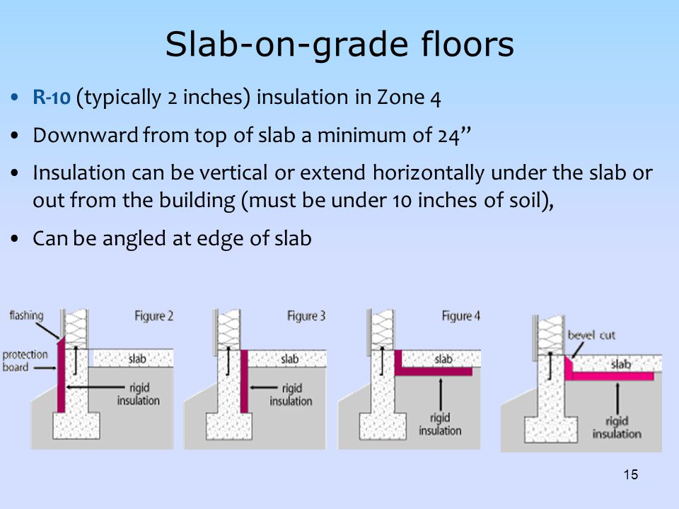 Slab-on-grade floors R-10 (typically 2 inches) insulation in Zone 4