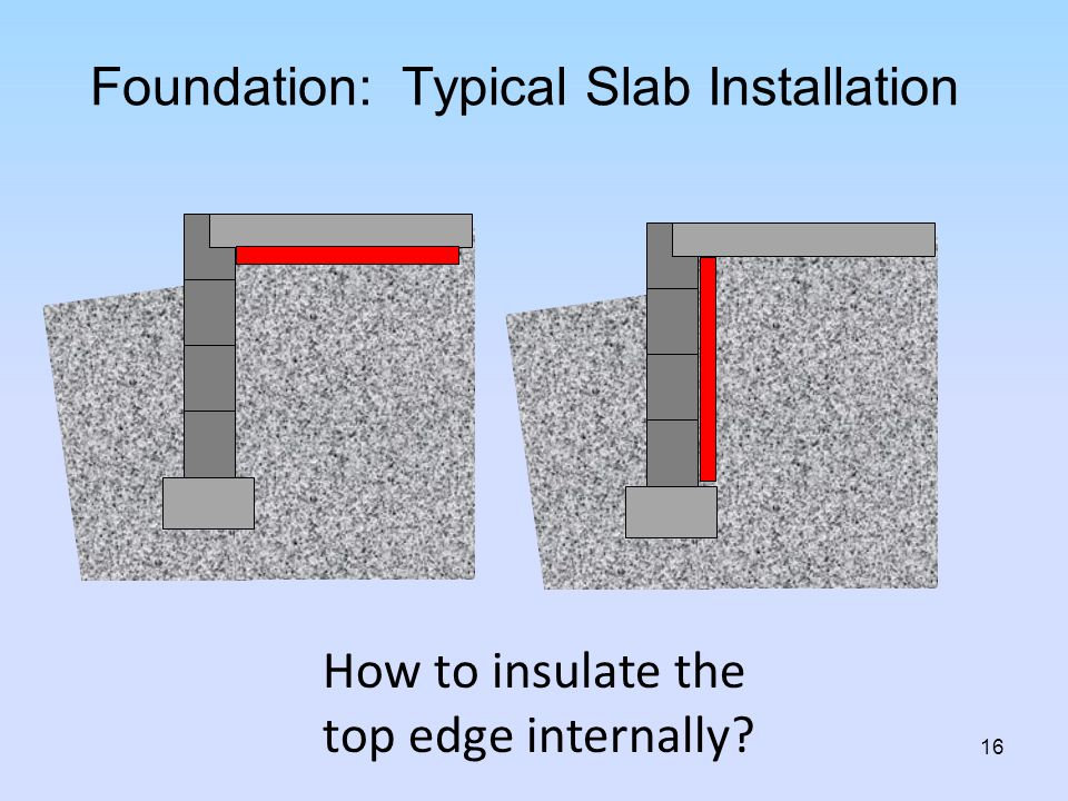 Foundation: Typical Slab Installation
