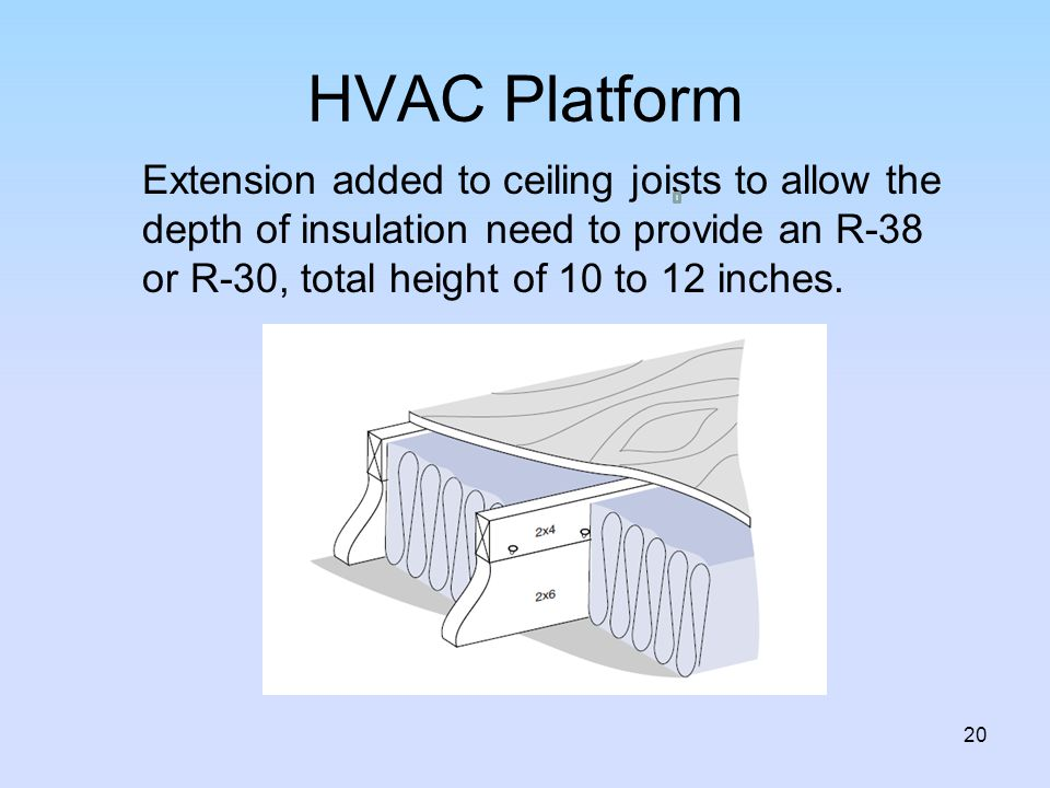 HVAC Platform Extension added to ceiling joists to allow the depth of insulation need to provide an R-38 or R-30, total height of 10 to 12 inches.