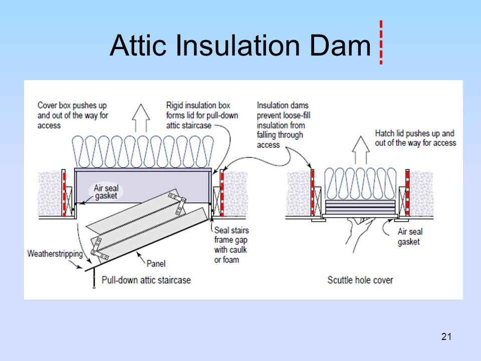 Attic Insulation Dam