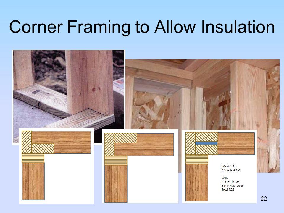 Corner Framing to Allow Insulation