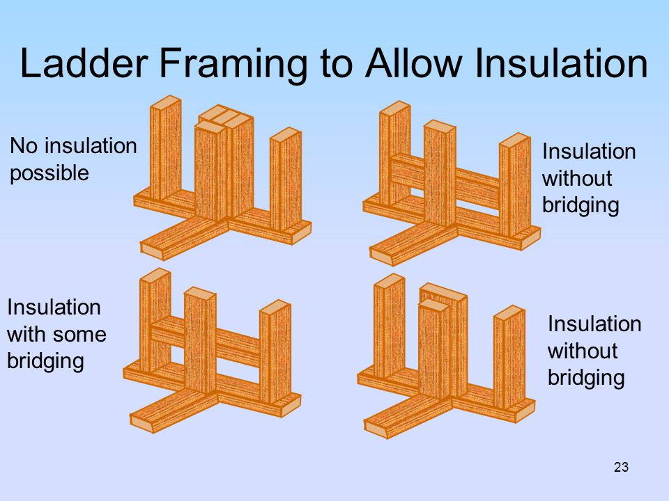 Ladder Framing to Allow Insulation