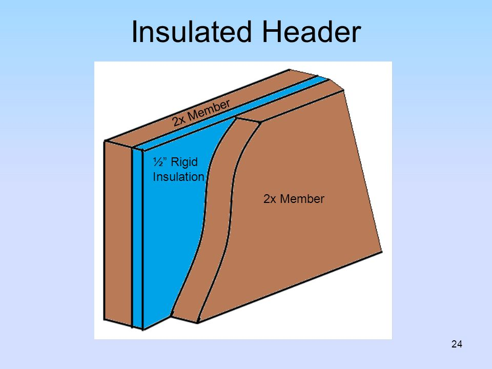 Insulated Header 2x Member ½ Rigid Insulation 2x Member