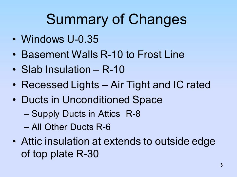 Summary of Changes Windows U-0.35 Basement Walls R-10 to Frost Line