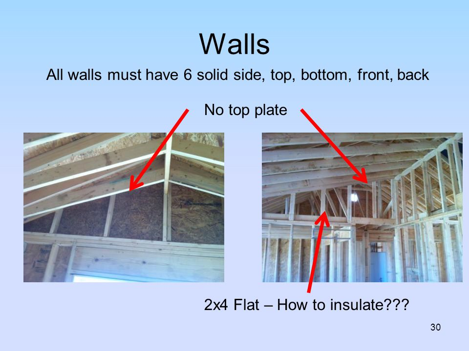 All walls must have 6 solid side, top, bottom, front, back