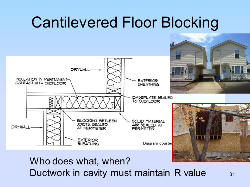 Cantilevered Floor Blocking