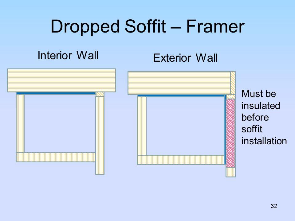Dropped Soffit – Framer