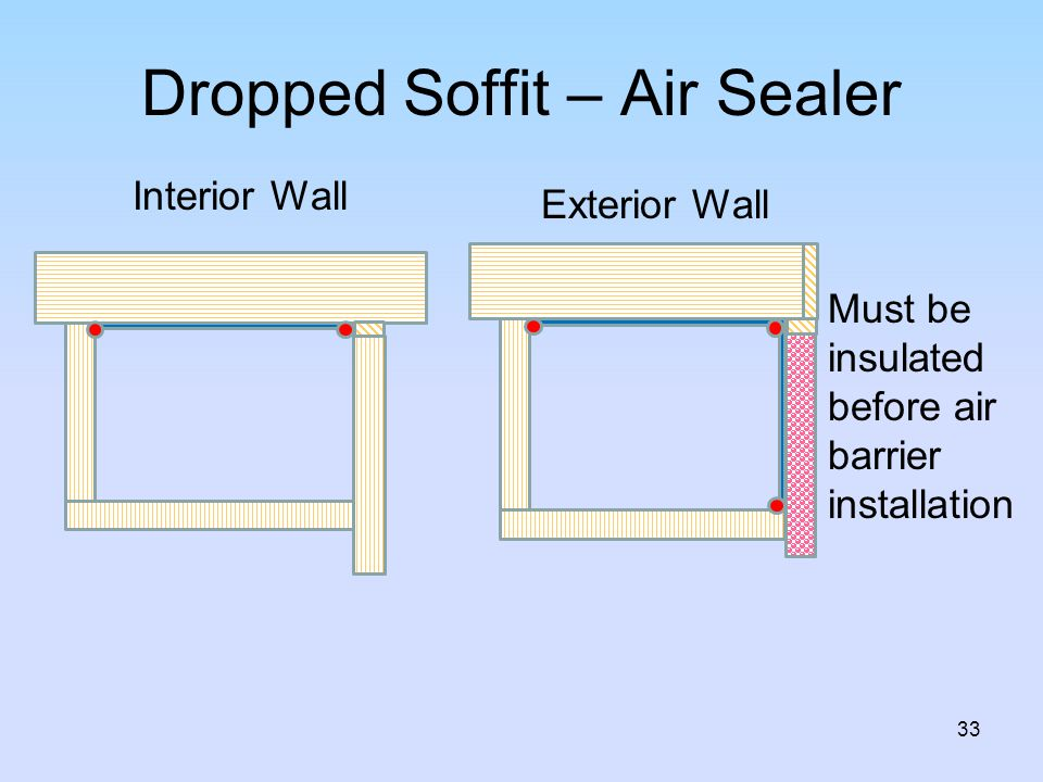 Dropped Soffit – Air Sealer