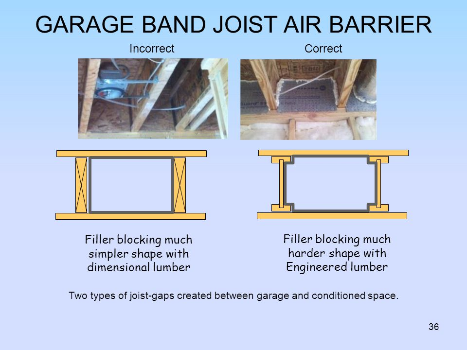 GARAGE BAND JOIST AIR BARRIER