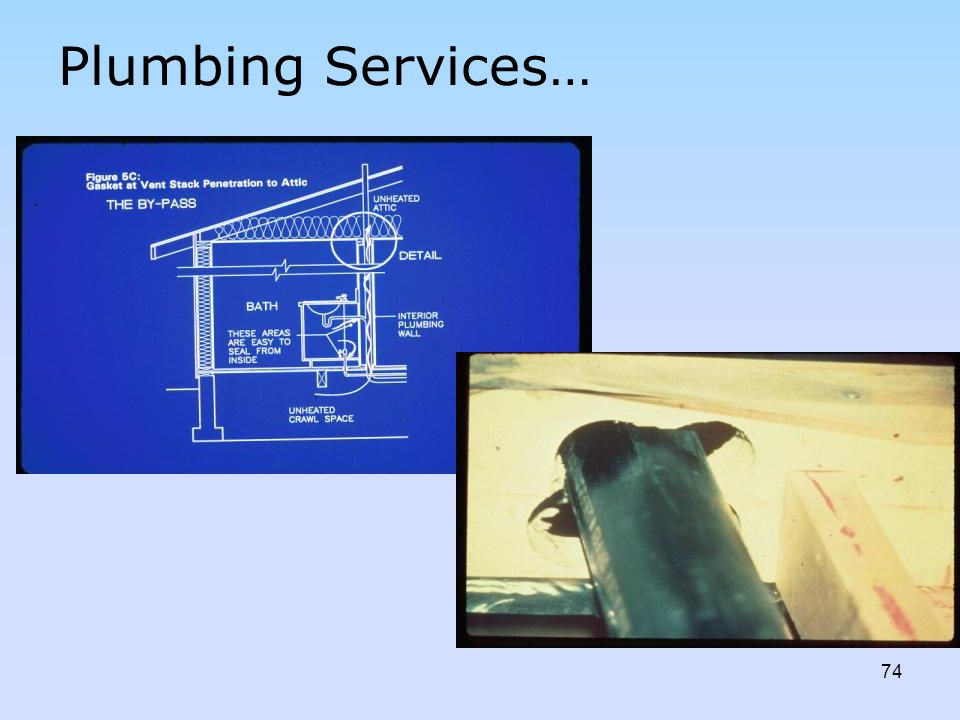 Plumbing Services… INSTRUCTOR: