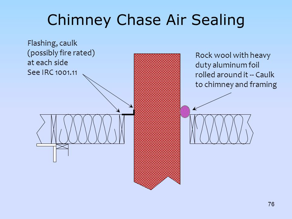 Chimney Chase Air Sealing
