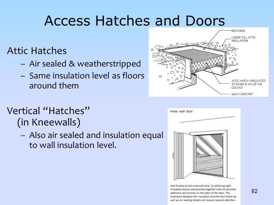 Access Hatches and Doors