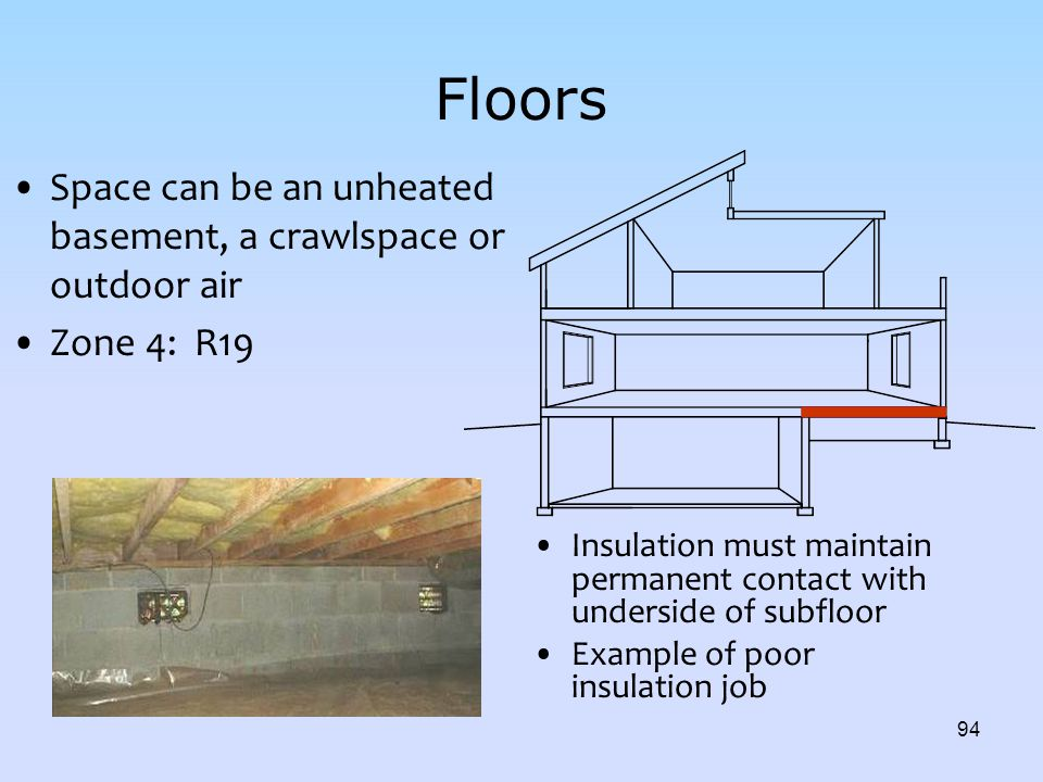 Floors Space can be an unheated basement, a crawlspace or outdoor air