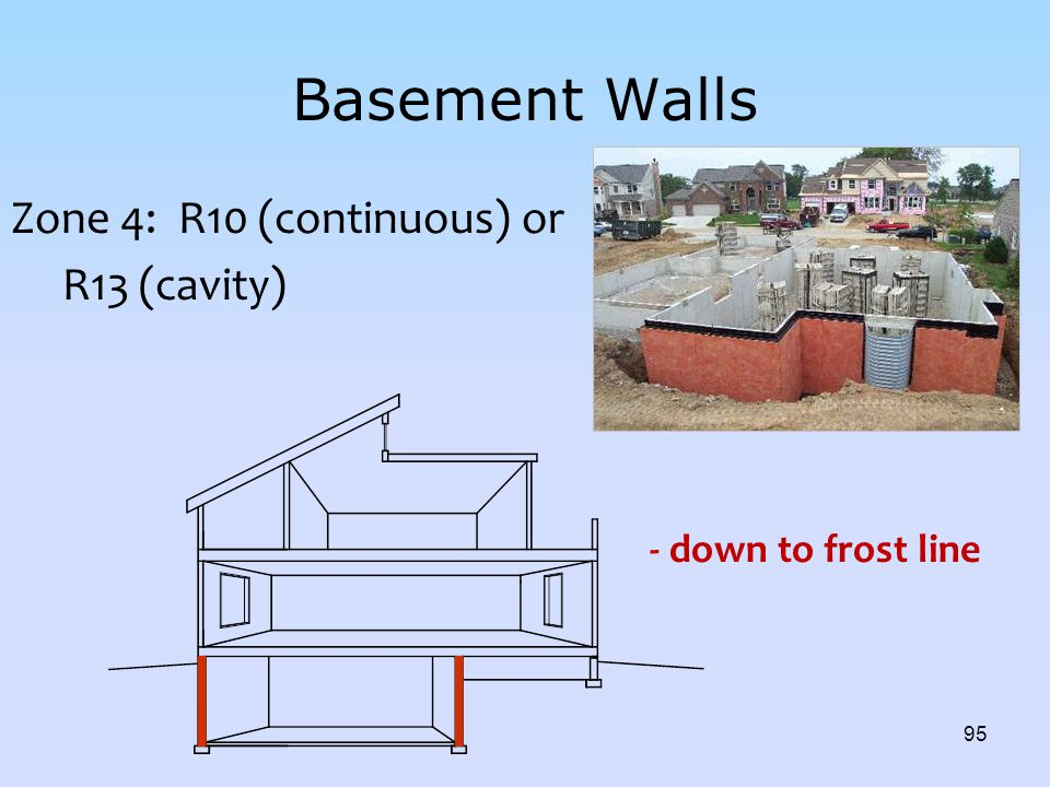 Basement Walls Zone 4: R10 (continuous) or R13 (cavity)