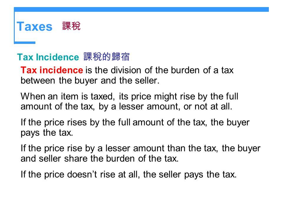 Taxes 課稅 課稅的歸宿 Tax Incidence