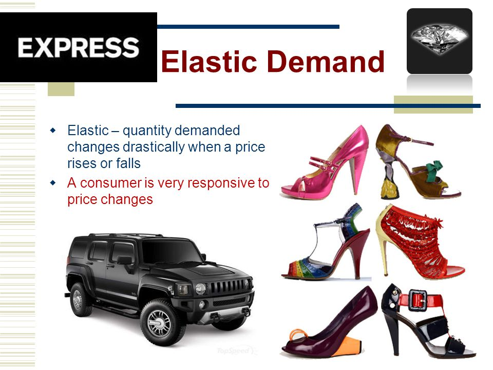 Elastic Demand Elastic – quantity demanded changes drastically when a price rises or falls.