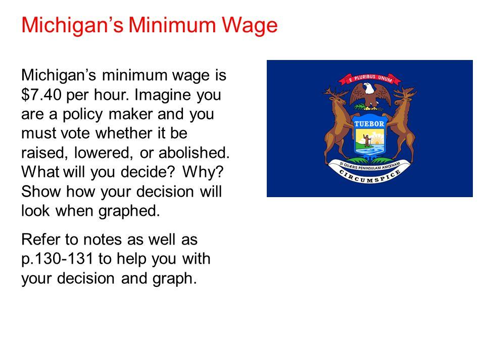 Michigan's Minimum Wage