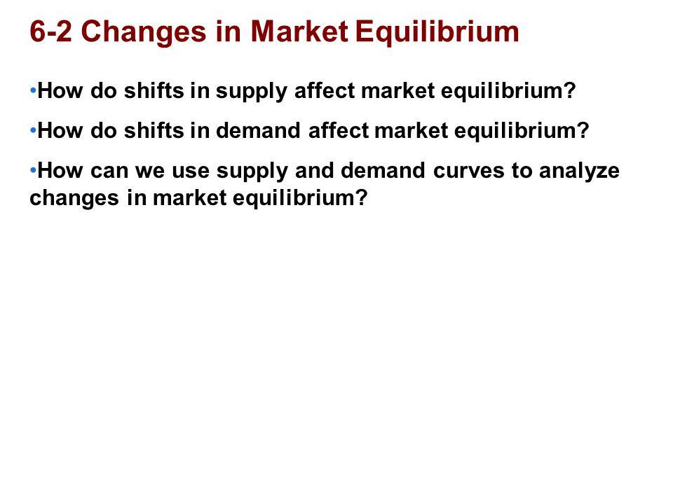 6-2 Changes in Market Equilibrium