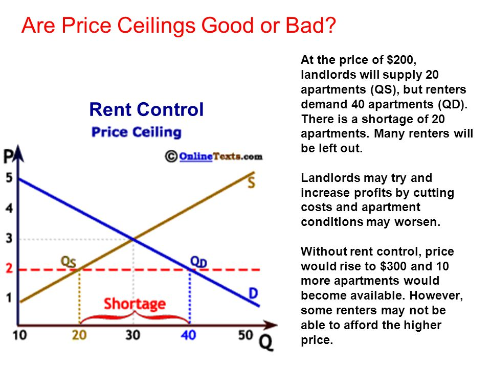 Are Price Ceilings Good or Bad