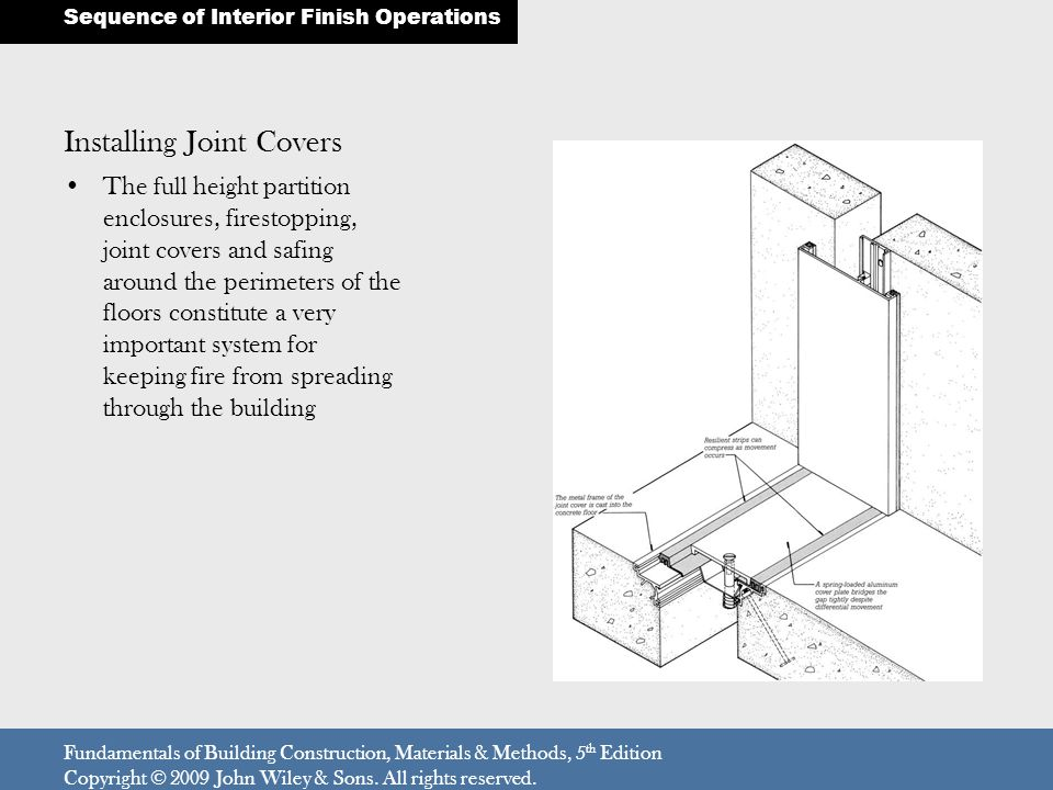 Installing Joint Covers