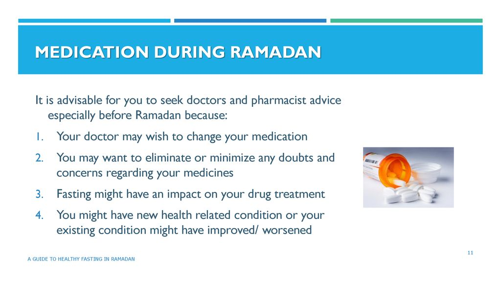 A Guide to Healthy Fasting in Ramadan - ppt download